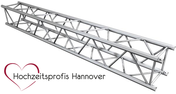 global truss f34 hp